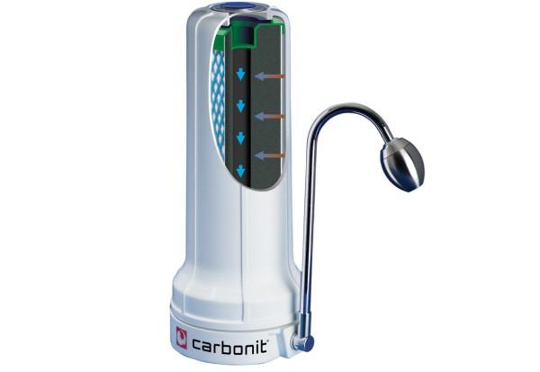 CARBONIT SanUNO Vital